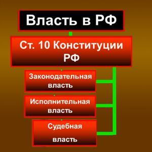 Органы власти Краснодара